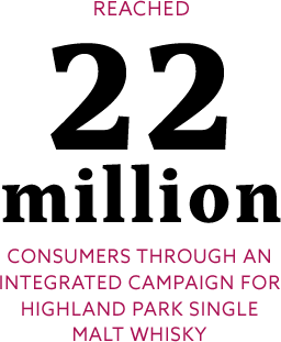 Reached 22 million consumers through an integrated campaign for Highland Park single malt whisky.